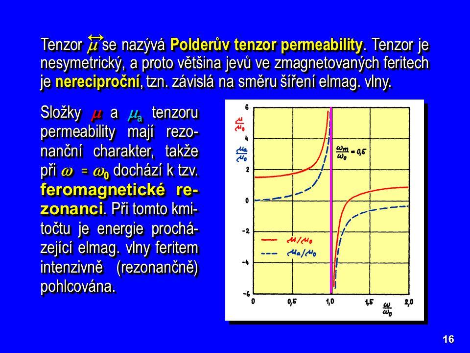 16 Tenzor  se nazývá Polderův tenzor permeability. Tenzor je nesymetrický, a proto většina jevů ve zmagnetovaných feritech je nereciproční, tzn. závi