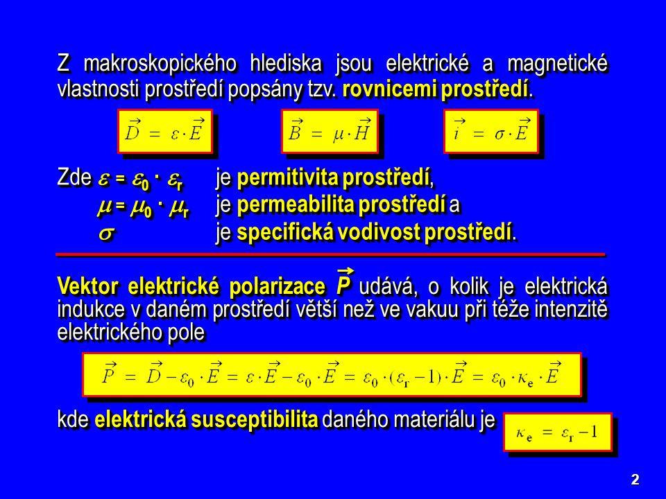 3 Podobný význam má vektor magnetické polarizace J kde magnetická susceptibilita prostředí je Často užívanou veličinou je vektor magnetizace M, který udává, oč větší intenzitu magnetického pole musíme vytvořit ve vakuu než v daném prostředí, abychom dosáhli stejné magnetické indukce
