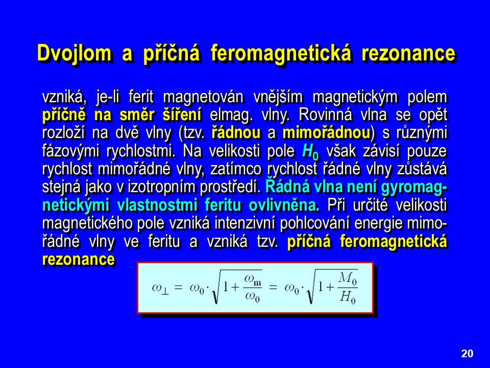 20 Dvojlom a příčná feromagnetická rezonance vzniká, je-li ferit magnetován vnějším magnetickým polem příčně na směr šíření elmag. vlny. Rovinná vlna