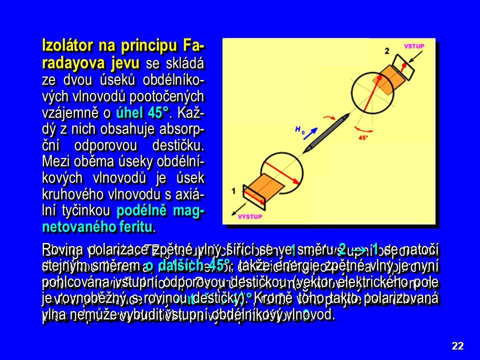 Feritový izolátor je nereciproční dvojbran, v němž se může signál bez útlumu šířit pouze jedním směrem. Ideální izolátor nezeslabuje vůbec přímou vlnu