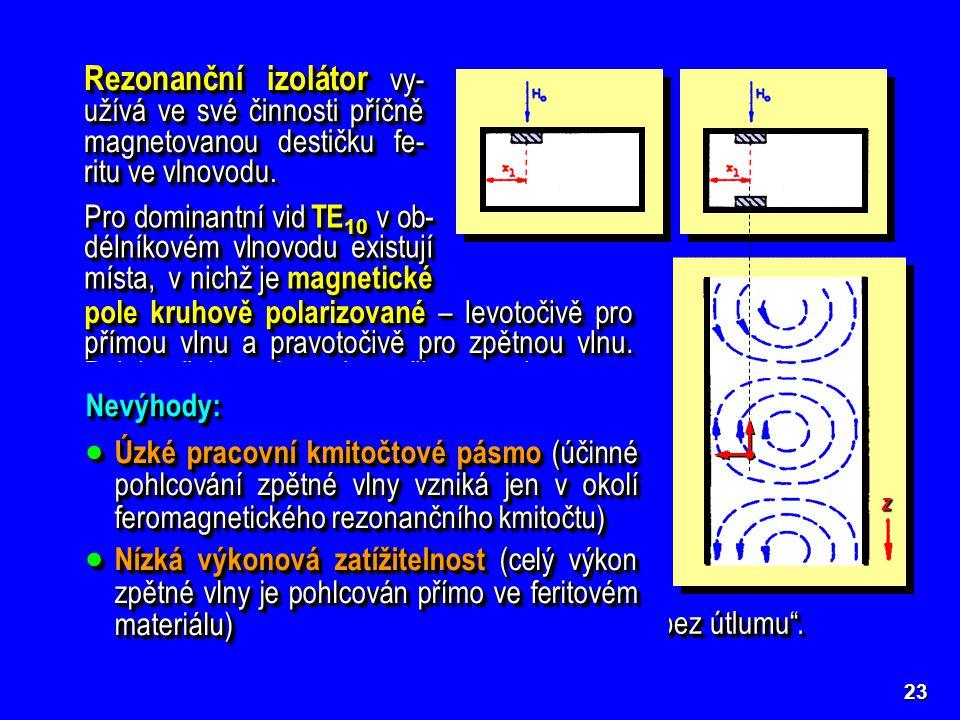 z 23 Rezonanční izolátor vy- užívá ve své činnosti příčně magnetovanou destičku fe- ritu ve vlnovodu. Pro dominantní vid TE 10 v ob- délníkovém vlnovo