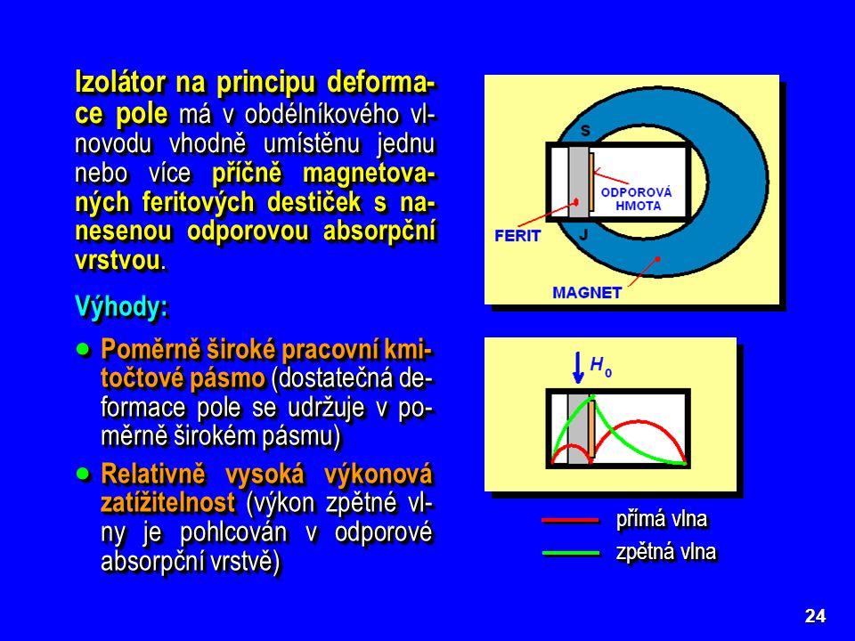 24 Izolátor na principu deforma- ce pole má v obdélníkového vl- novodu vhodně umístěnu jednu nebo více příčně magnetova- ných feritových destiček s na