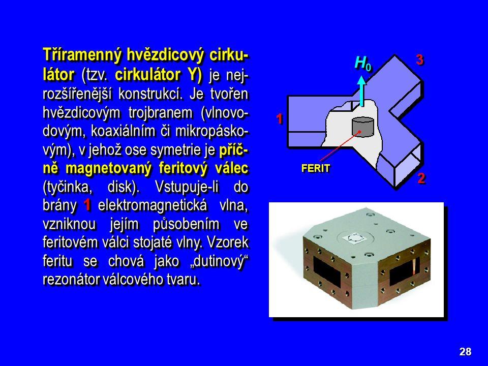 28 Tříramenný hvězdicový cirku- látor (tzv. cirkulátor Y) je nej- rozšířenější konstrukcí. Je tvořen hvězdicovým trojbranem (vlnovo- dovým, koaxiálním