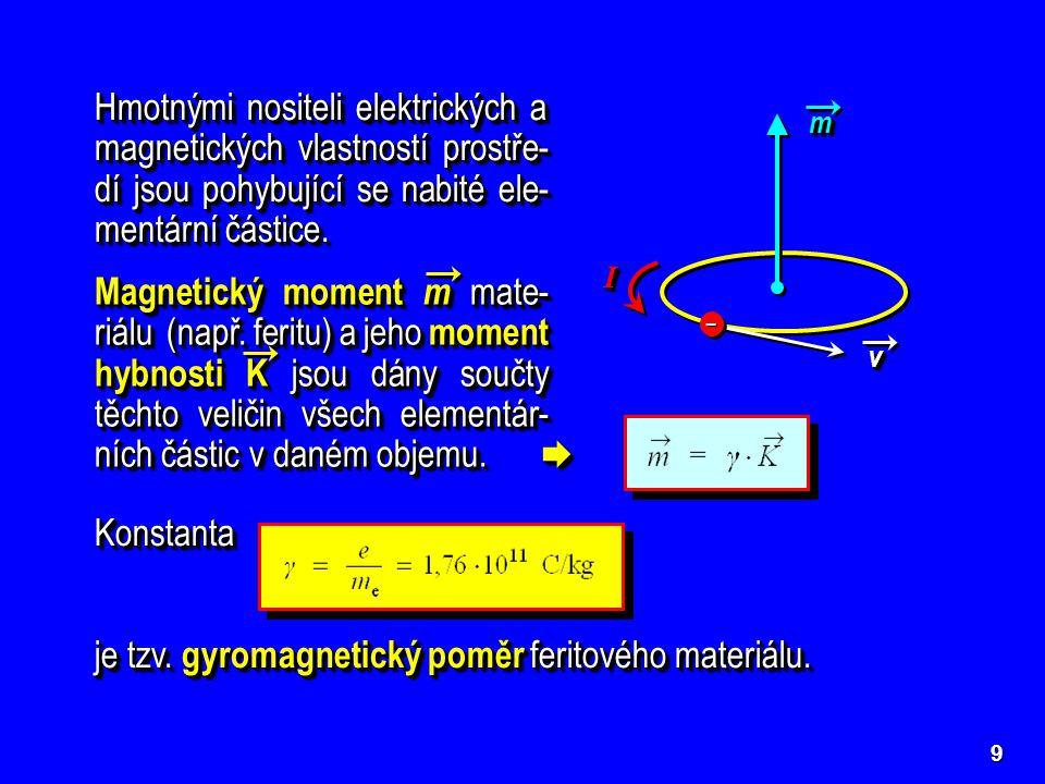 10 Působí-li na proudovou smyčku s magnetickým momentem m konstantní nebo pomalu proměnné magnetické pole B, vzniká moment sil Uvážíme-li, že vektor magnetizace prostředí M je vlastně mag- netický moment m připadající na jednotku objemu materiálu, lze psát To je základní pohybová rovnice magnetizace prostředí.