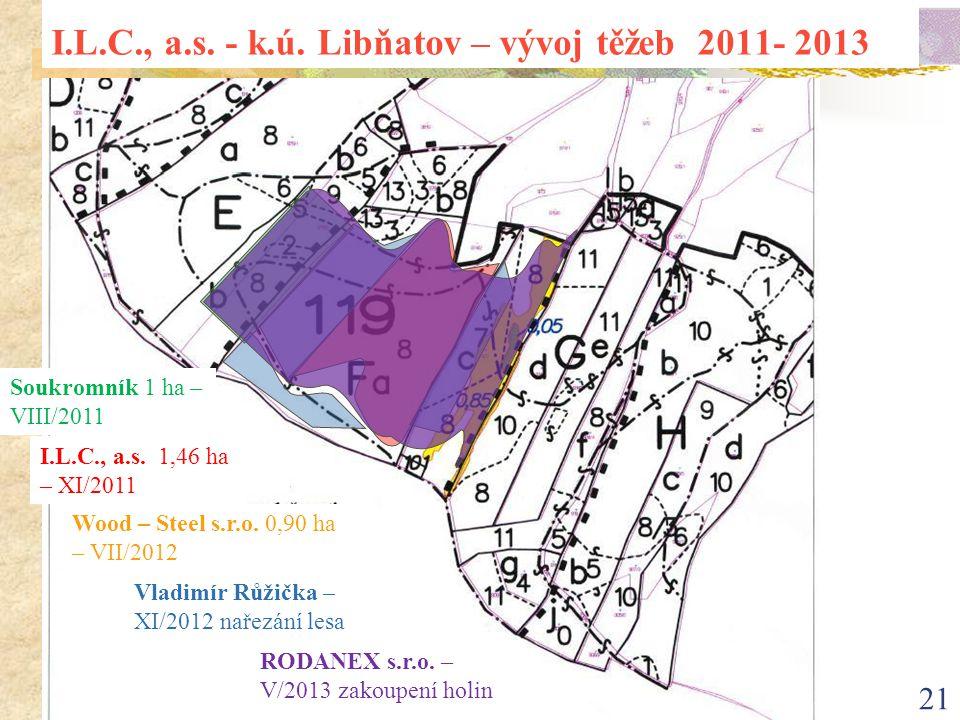 21 I.L.C., a.s. - k.ú. Libňatov – vývoj těžeb 2011- 2013 Soukromník 1 ha – VIII/2011 I.L.C., a.s. 1,46 ha – XI/2011 Wood – Steel s.r.o. 0,90 ha – VII/