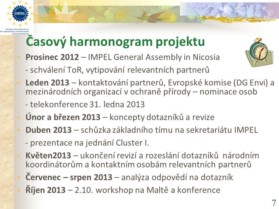 7 Časový harmonogram projektu  Prosinec 2012 – IMPEL General Assembly in Nicosia - schválení ToR, vytipování relevantních partnerů  Leden 2013 – kontaktování partnerů, Evropské komise (DG Envi) a mezinárodních organizací v ochraně přírody – nominace osob - telekonference 31.