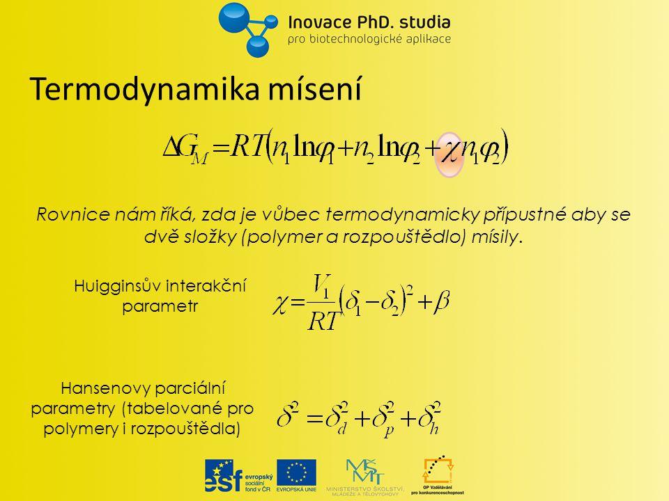 Termodynamika mísení Rovnice nám říká, zda je vůbec termodynamicky přípustné aby se dvě složky (polymer a rozpouštědlo) mísily. Huigginsův interakční