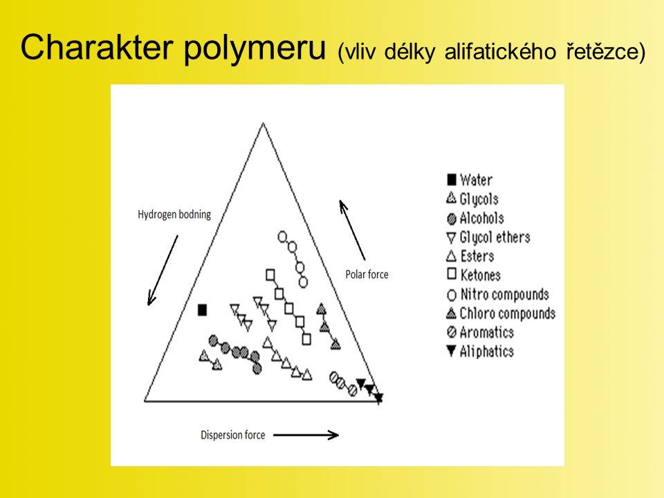 Charakter polymeru (vliv délky alifatického řetězce)