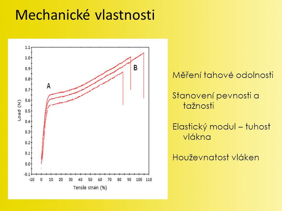 Mechanické vlastnosti Měření tahové odolnosti Stanovení pevnosti a tažnosti Elastický modul – tuhost vlákna Houževnatost vláken