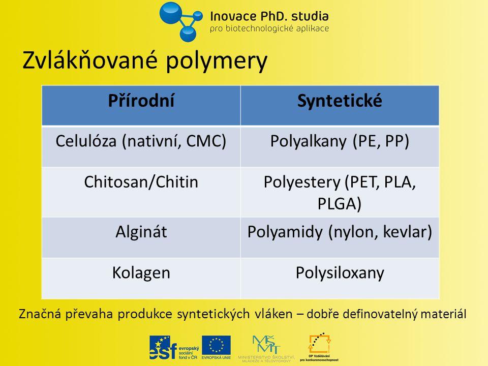Zvlákňované polymery Značná převaha produkce syntetických vláken – dobře definovatelný materiál PřírodníSyntetické Celulóza (nativní, CMC)Polyalkany (