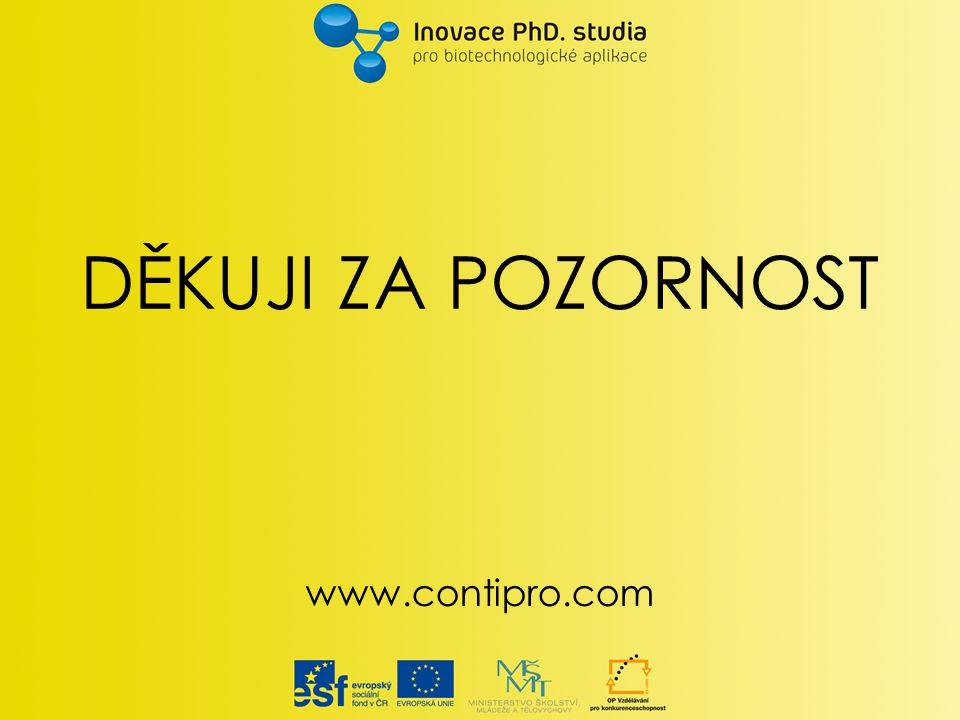 www.contipro.com DĚKUJI ZA POZORNOST