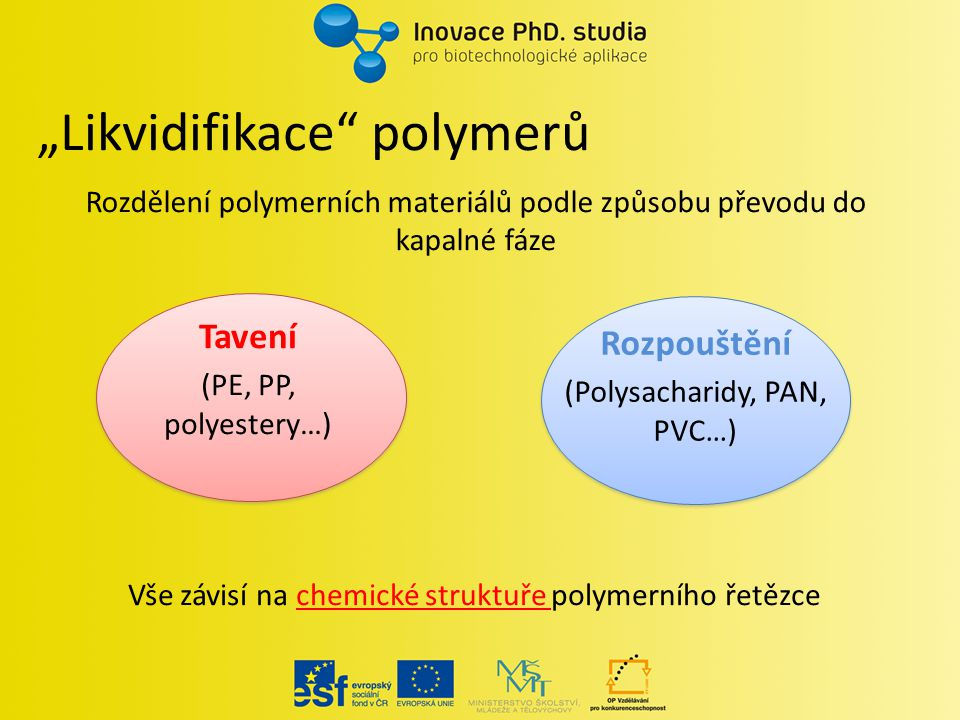"""""""Likvidifikace"""" polymerů Rozdělení polymerních materiálů podle způsobu převodu do kapalné fáze Tavení (PE, PP, polyestery…) Rozpouštění (Polysacharidy"""