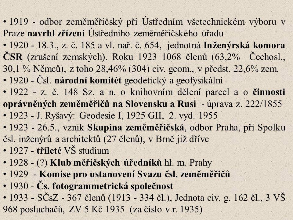 1919 - odbor zeměměřičský při Ústředním všetechnickém výboru v Praze navrhl zřízení Ústředního zeměměřičského úřadu 1920 - 18.3., z.
