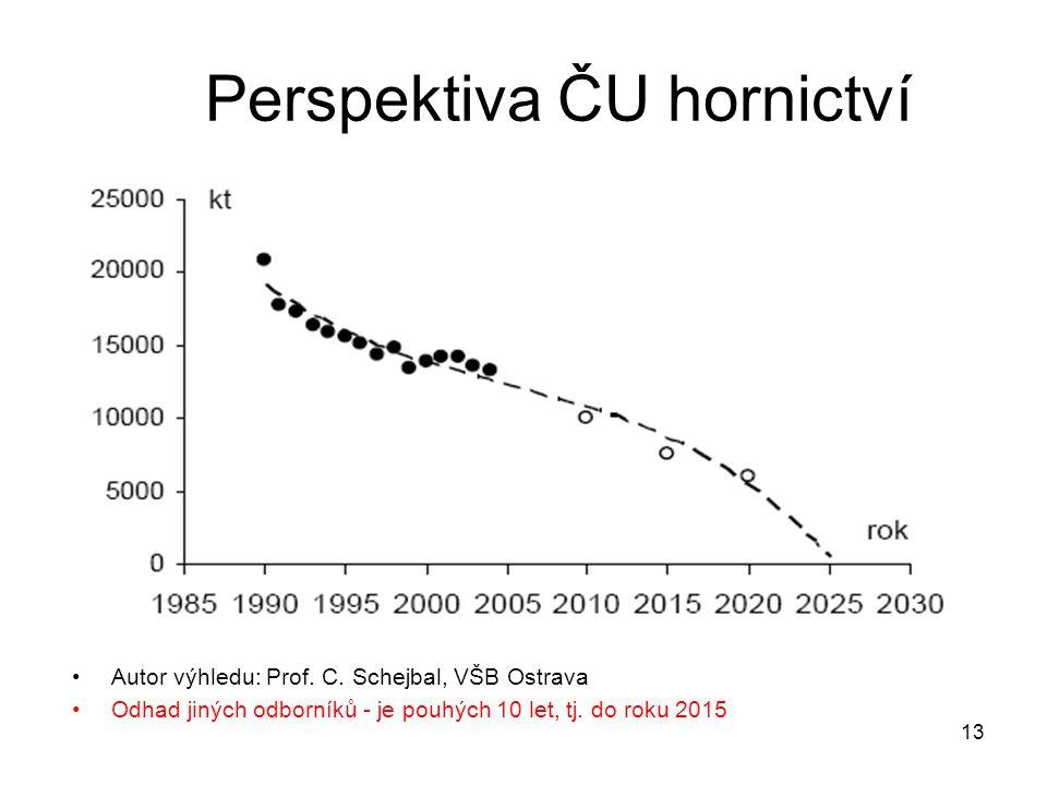 13 Perspektiva ČU hornictví Autor výhledu: Prof. C. Schejbal, VŠB Ostrava Odhad jiných odborníků - je pouhých 10 let, tj. do roku 2015