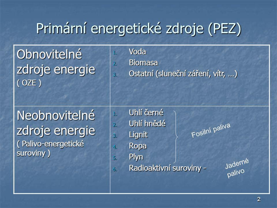 2 Primární energetické zdroje (PEZ) Obnovitelné zdroje energie ( OZE ) 1. Voda 2. Biomasa 3. Ostatní (sluneční záření, vítr, …) Neobnovitelné zdroje e