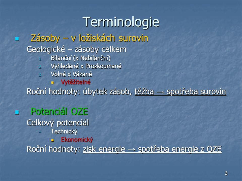 3 Terminologie Zásoby – v ložiskách surovin Zásoby – v ložiskách surovin Geologické – zásoby celkem 1. Bilanční (x Nebilanční) 2. Vyhledané x Prozkoum