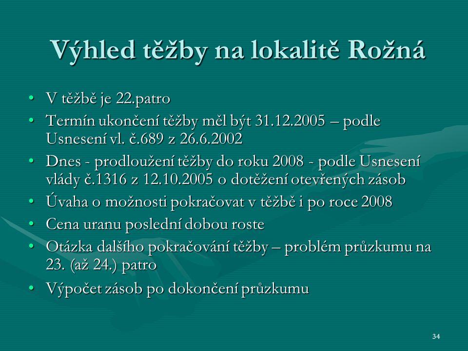 34 Výhled těžby na lokalitě Rožná V těžbě je 22.patroV těžbě je 22.patro Termín ukončení těžby měl být 31.12.2005 – podle Usnesení vl. č.689 z 26.6.20