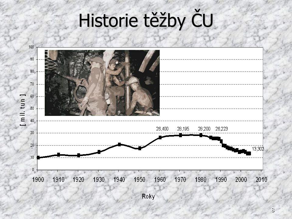 8 Historie těžby ČU