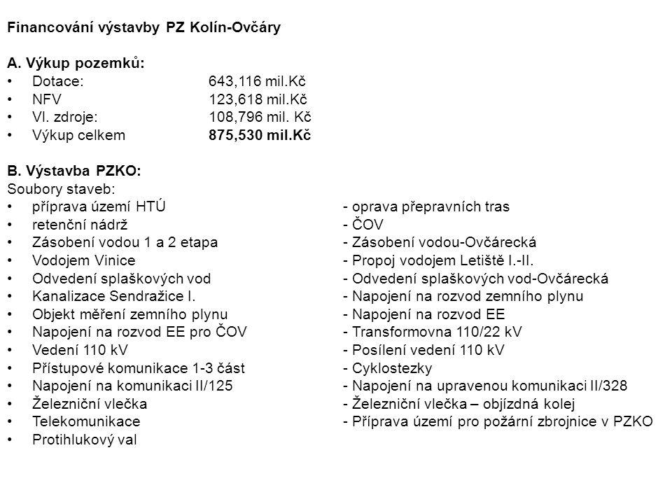 Financování výstavby PZ Kolín-Ovčáry A. Výkup pozemků: Dotace:643,116 mil.Kč NFV123,618 mil.Kč Vl. zdroje:108,796 mil. Kč Výkup celkem875,530 mil.Kč B