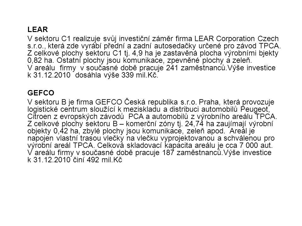 LEAR V sektoru C1 realizuje svůj investiční záměr firma LEAR Corporation Czech s.r.o., která zde vyrábí přední a zadní autosedačky určené pro závod TP