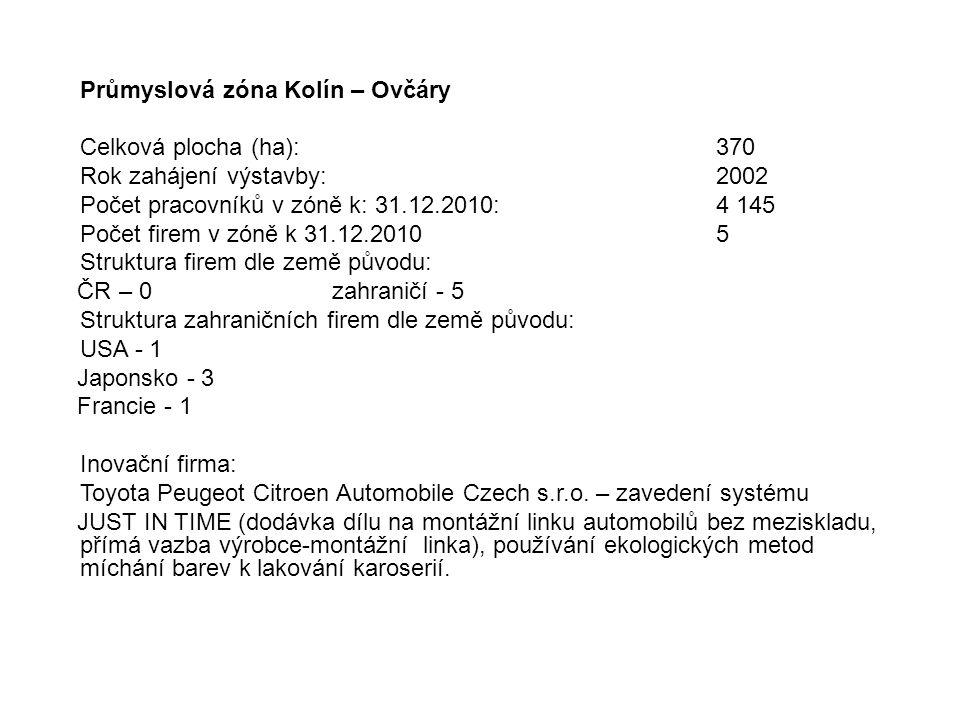 Průmyslová zóna Kolín – Ovčáry Celková plocha (ha):370 Rok zahájení výstavby:2002 Počet pracovníků v zóně k: 31.12.2010:4 145 Počet firem v zóně k 31.