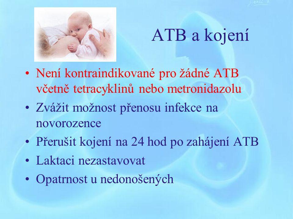 ATB a kojení Benefit kojení x rizika léčby První týden po porodu větší propustnost elveolárního epitelu Prostupují ve vodě rozpustné látky o molekulární hmotnosti do 200 Většinou koncentrace dosáhne do l% podané dávky, celkové množství záleží na množství vytvořeného mléka