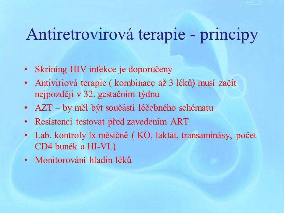 Antiretrovirové léky Jsou svým mechanizmem účinku (interference s nitrobuněčnou replikací viru) primárně podezřelé z možného teratogenního účinku.