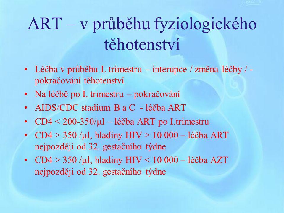 Antiretrovirová terapie - principy Skríning HIV infekce je doporučený Antiviriová terapie ( kombinace až 3 léků) musí začít nejpozději v 32.