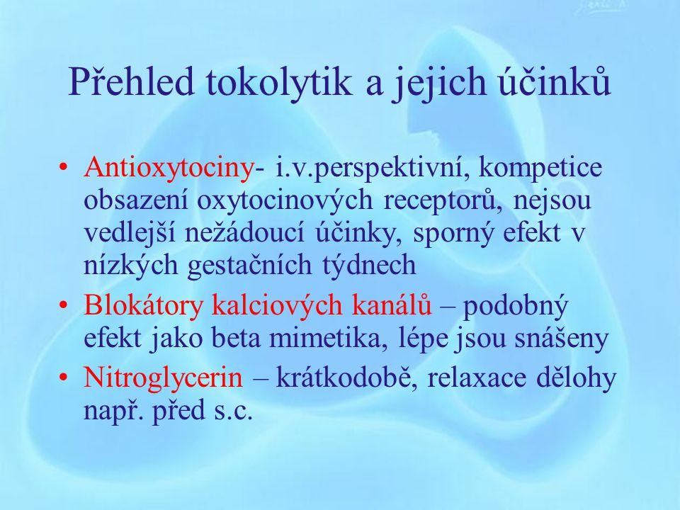 Přehled tokolytik a jejich účinků Beta mimetika – i.v.