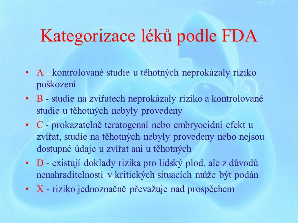 Kategorizace léků podle FDA A - kontrolované studie u těhotných neprokázaly riziko poškození B - studie na zvířatech neprokázaly riziko a kontrolované studie u těhotných nebyly provedeny C - prokazatelně teratogenní nebo embryocidní efekt u zvířat, studie na těhotných nebyly provedeny nebo nejsou dostupné údaje u zvířat ani u těhotných D - existují doklady rizika pro lidský plod, ale z důvodů nenahraditelnosti v kritických situacích může být podán X - riziko jednoznačně převažuje nad prospěchem