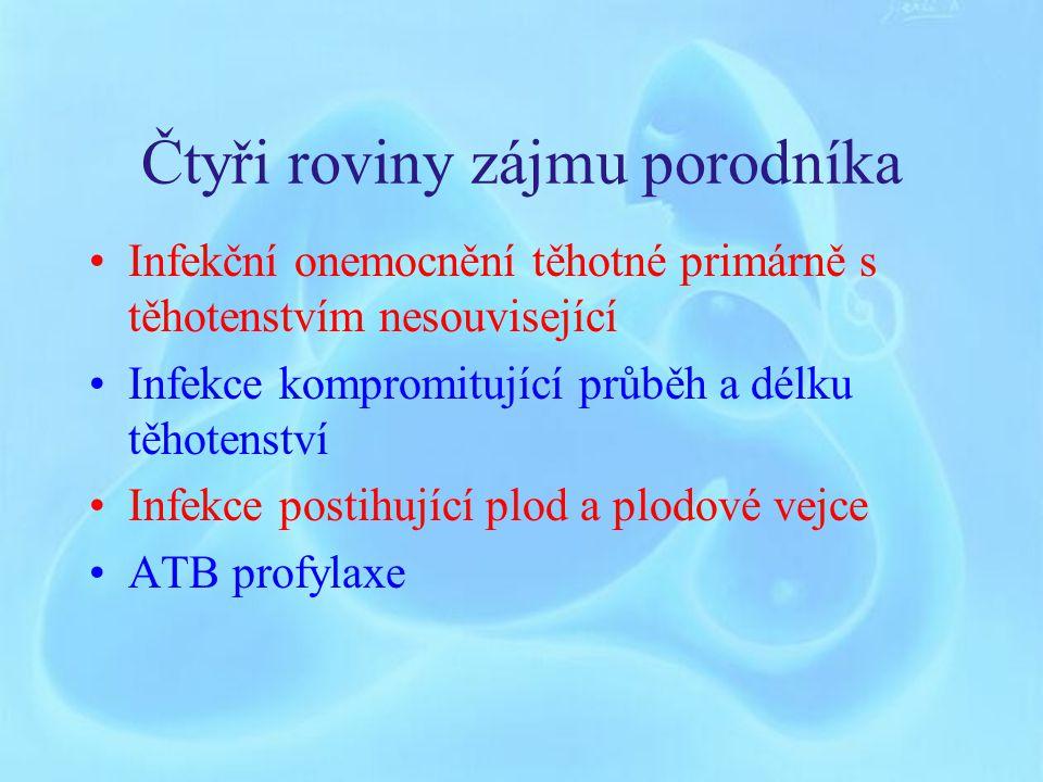 Čtyři roviny zájmu porodníka Infekční onemocnění těhotné primárně s těhotenstvím nesouvisející Infekce kompromitující průběh a délku těhotenství Infekce postihující plod a plodové vejce ATB profylaxe