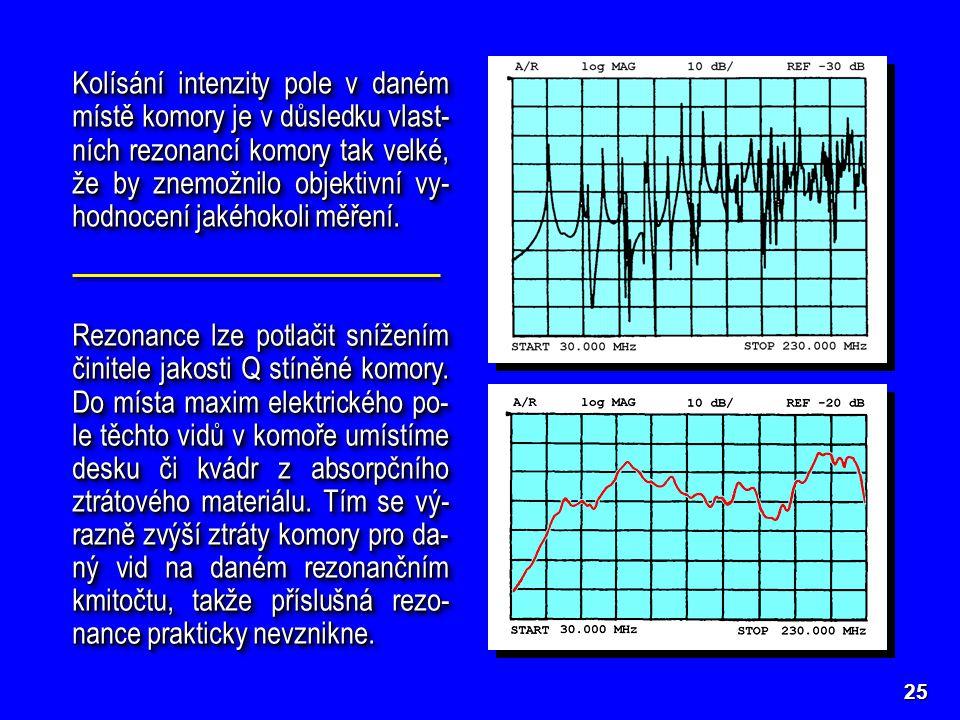 25 Kolísání intenzity pole v daném místě komory je v důsledku vlast- ních rezonancí komory tak velké, že by znemožnilo objektivní vy- hodnocení jakéhokoli měření.