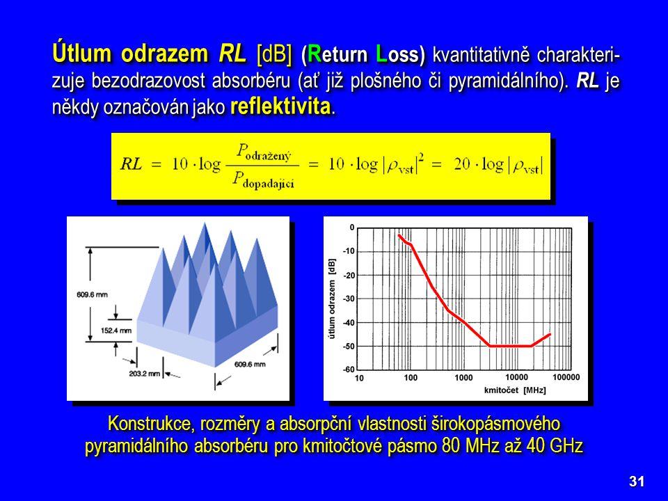 31 Útlum odrazem RL [dB] ( R eturn L oss) kvantitativně charakteri- zuje bezodrazovost absorbéru (ať již plošného či pyramidálního).