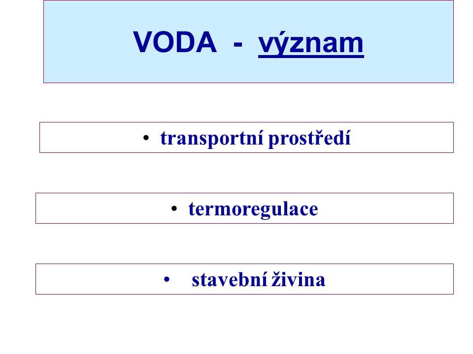 SUŠINA - její zdroje: Orientační obsahy sušiny ve vybraných krmivech : do 10 % - vodnatá krmiva 12 - 14 % - plnotučné mléko, chrásty, natě, zelenina k