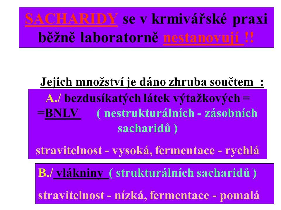 Výskyt (příklady) sacharidů Monosacharidy: Glukosa: krev Fruktosa: sperma základní jednotky di-, oligo- a polysacharidů Oligosacharidy: melasa, semena
