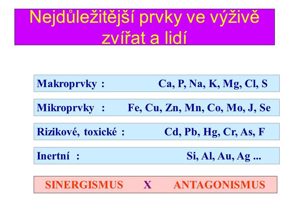 MINERÁLNÍ LÁTKY - popeloviny anorganické látky, které živočich nedovede syntetizovat a nejsou pro něj zdrojem energie nutriční význam mají pouze strav