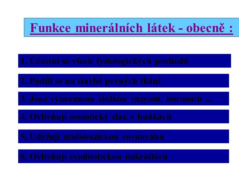 Nejdůležitější prvky ve výživě zvířat a lidí Makroprvky : Ca, P, Na, K, Mg, Cl, S Mikroprvky : Fe, Cu, Zn, Mn, Co, Mo, J, Se Rizikové, toxické : Cd, P