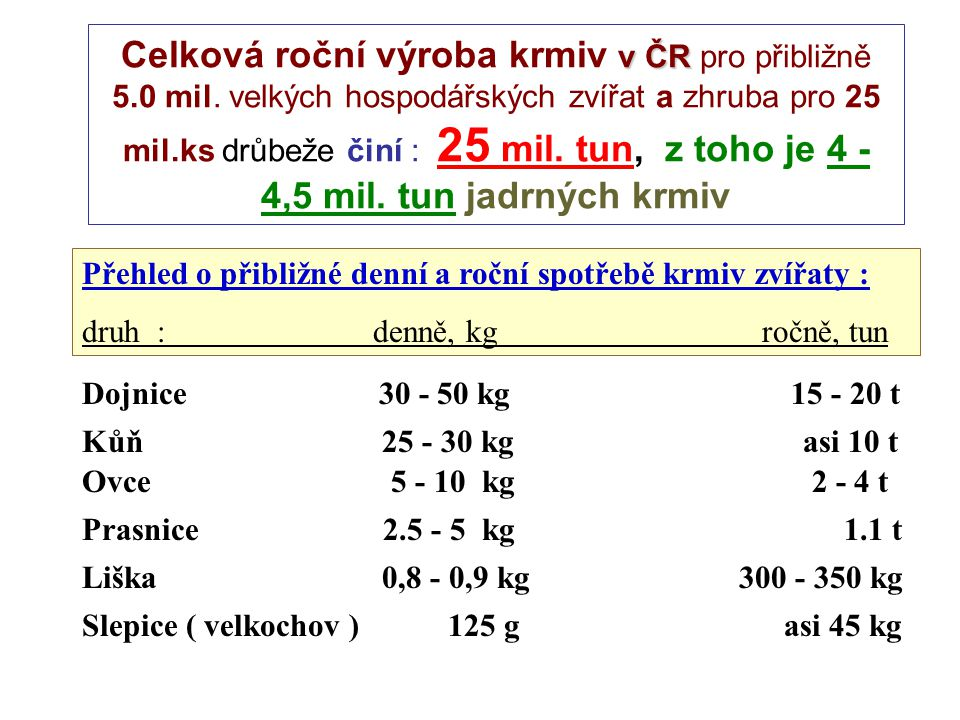 SUŠINA - její zdroje: Orientační obsahy sušiny ve vybraných krmivech : do 10 % - vodnatá krmiva 12 - 14 % - plnotučné mléko, chrásty, natě, zelenina kolem 20 % - zelená píce ( 8 - 35 %) kolem 30 % siláže ( libové maso ) kolem 86 % suchá krmiva ( jadrná i objemná ) nad 90 % - tuky a minerální komponenty