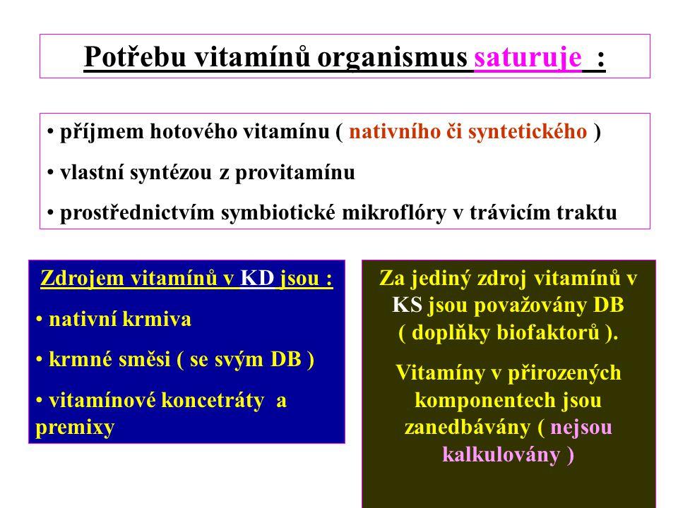 1. VITAMÍNY : Nízkomolekulární, organické sloučeniny, esenciální povahy, plnící funkci : - biokatalizátoru metabolických procesů, - bioregulátoru synt
