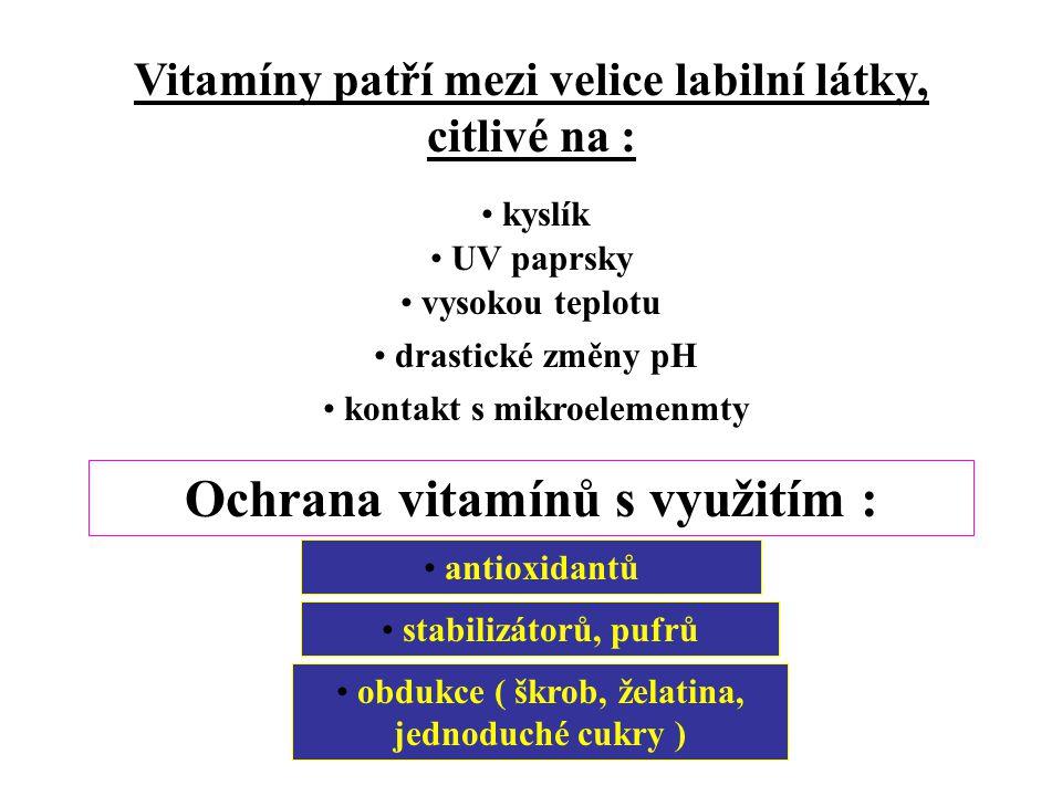 Potřebu vitamínů organismus saturuje : příjmem hotového vitamínu ( nativního či syntetického ) vlastní syntézou z provitamínu prostřednictvím symbioti