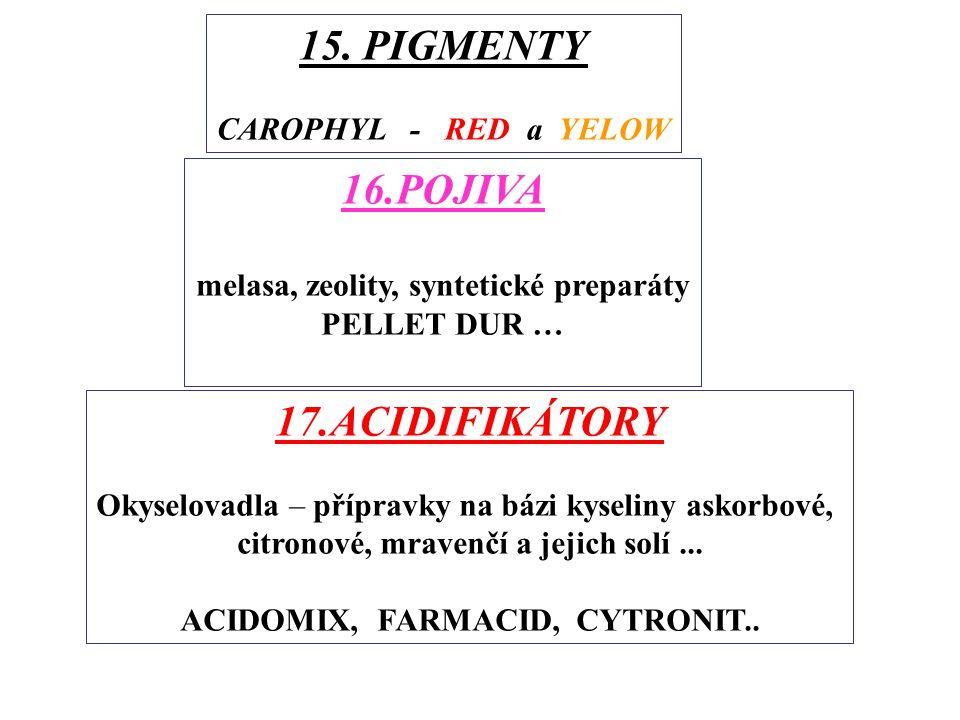 12. PREBIOTIKA Různorodá skupina oligosacharidů, která vyvazuje, popř. je zdrojem energie pro vybrané mikroorganismy BIO-MOS 13.ANABOLIKA (látky zvyšu