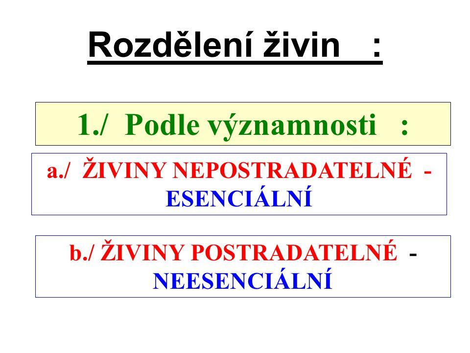 Základní terminologie : 1./ KRMIVO - POTRAVINA 2./ ŽIVINA 3./ STRAVITELNOST a VYUŽITELNOST ŽIVIN 4./ KRMNÁ DÁVKA 5./ VÝŽIVNÁ = NUTRIČNÍ = KRMNÁ HODNOT