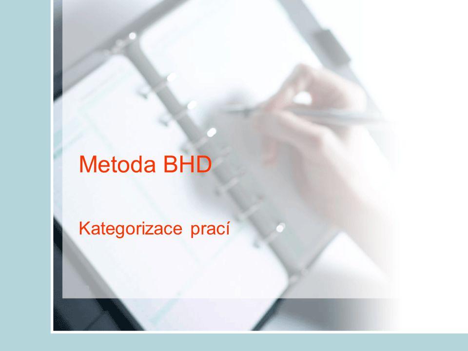 Metoda BHD Kategorizace prací