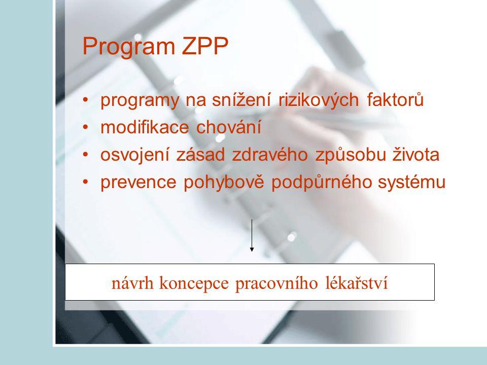 Program ZPP prevence diagnostika léčba chorob z povolání péče o pracovníky před výjezdem do zahraničí a po jejich návratu léčebná rehabilitace programy podpory zdraví zaměřené na prevenci kardiovaskulárního onemocnění