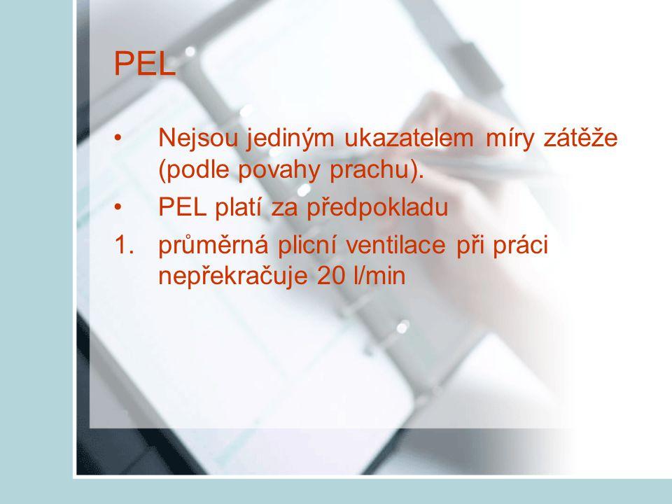 Limitní hodnoty přípustný expoziční limit (PEL) nejvyšší přípustná koncentrace (NPK-P)