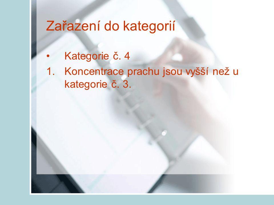 Zařazení do kategorií Kategorie č.