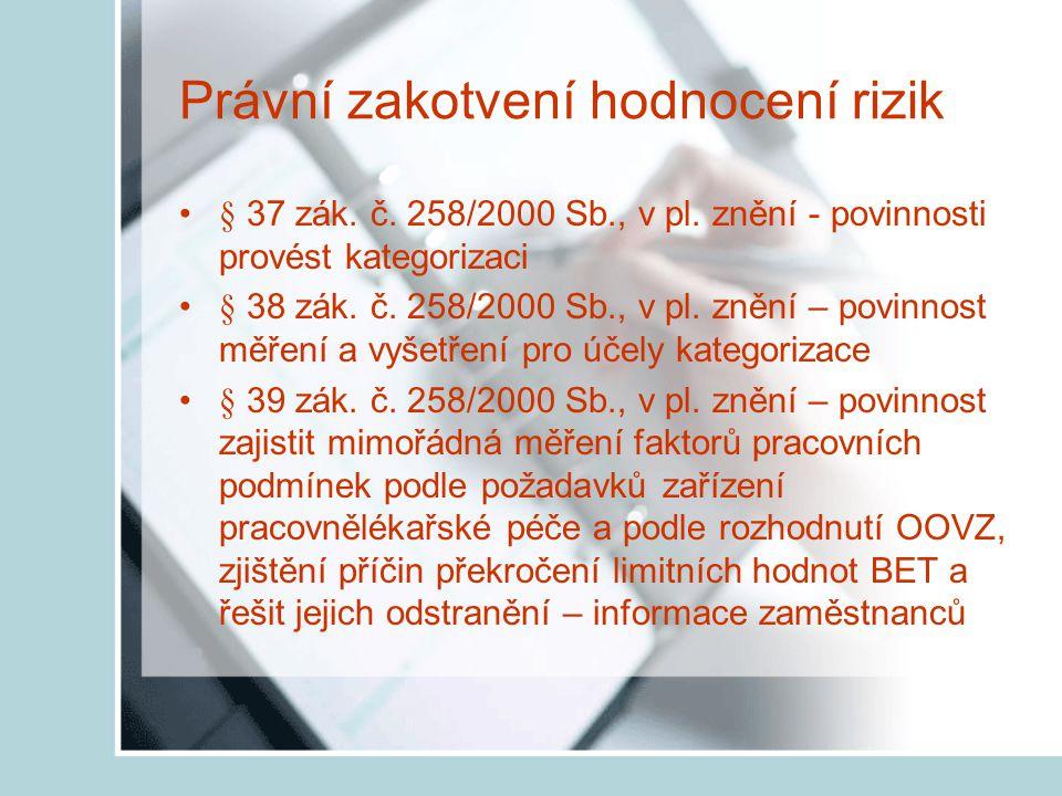 Právní zakotvení hodnocení rizik § 37 zák.č. 258/2000 Sb., v pl.