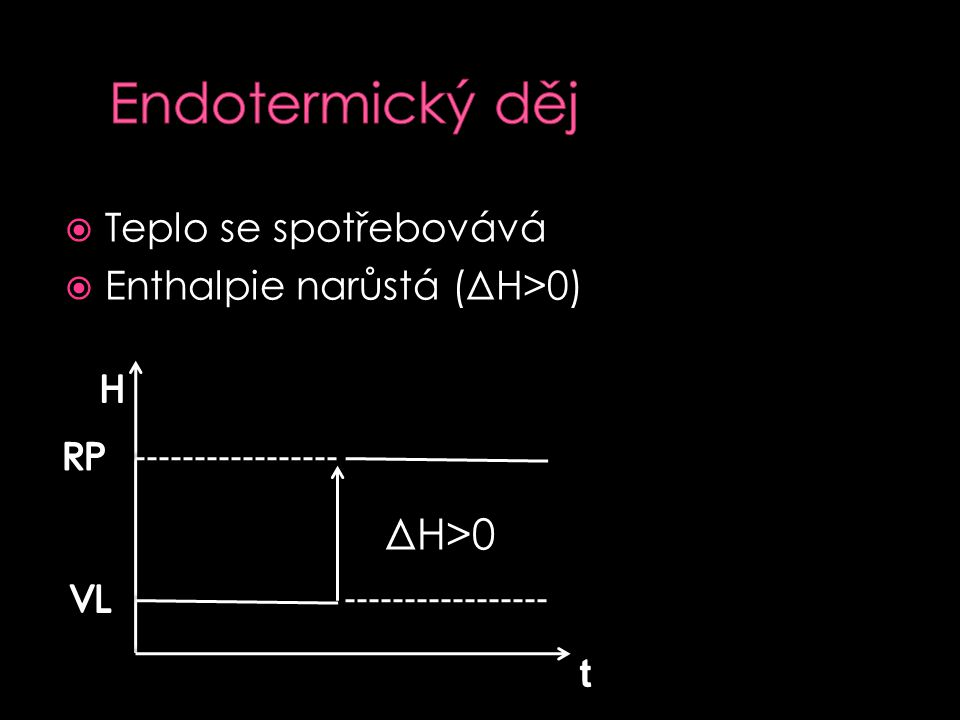  Teplo se spotřebovává  Enthalpie narůstá (ΔH>0) ΔH>0ΔH>0
