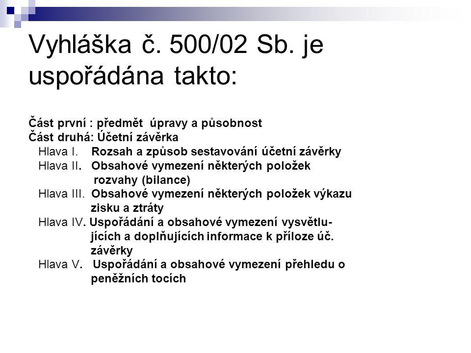 Vyhláška č. 500/02 Sb. je uspořádána takto: Část první : předmět úpravy a působnost Část druhá: Účetní závěrka Hlava I. Rozsah a způsob sestavování úč