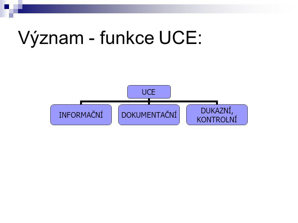 Význam - funkce UCE: UCE INFORMAČNÍDOKUMENTAČNÍ DUKAZNÍ, KONTROLNÍ